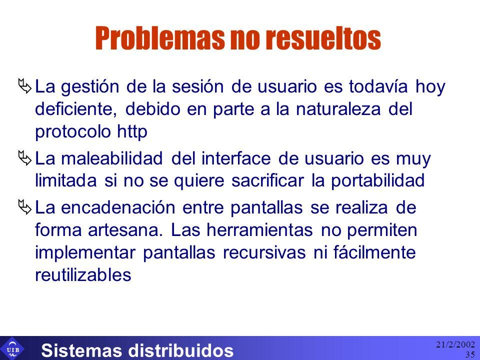 U I B 21/2/2002 Sistemas distribuidos 35 Problemas no resueltos La gestión de la sesión de usuario es todavía hoy deficiente, debido en parte a la nat