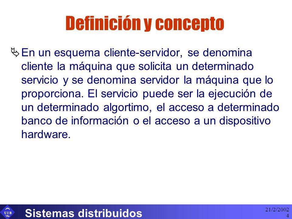 U I B 21/2/2002 Sistemas distribuidos 5 Definición y concepto Por extensión, se puede aplicar el esquema cliente-servidor dentro de una misma máquina, donde el proceso servidor y el proceso cliente son dos procesos independientes que corren dentro de la misma instancia de sistema operativo.
