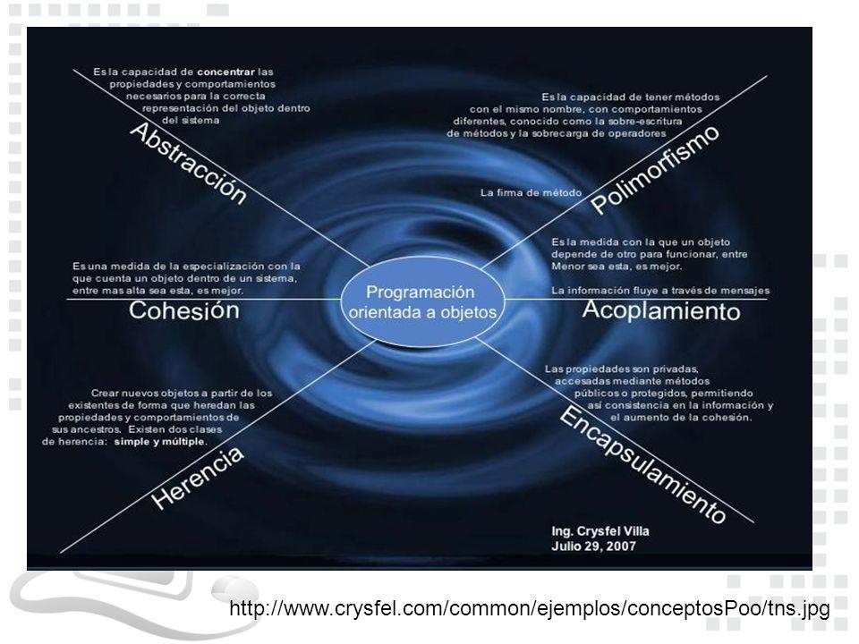 http://www.crysfel.com/common/ejemplos/conceptosPoo/tns.jpg