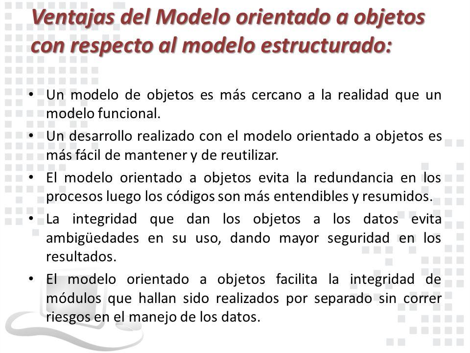 Ventajas del Modelo orientado a objetos con respecto al modelo estructurado: Un modelo de objetos es más cercano a la realidad que un modelo funcional