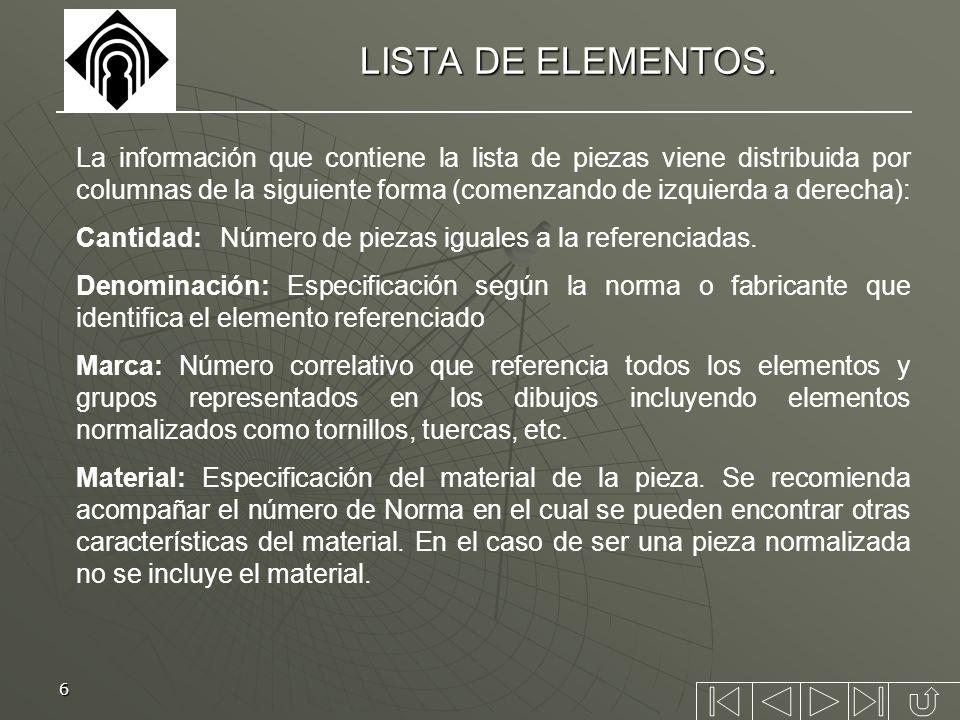 6 LISTA DE ELEMENTOS. La información que contiene la lista de piezas viene distribuida por columnas de la siguiente forma (comenzando de izquierda a d
