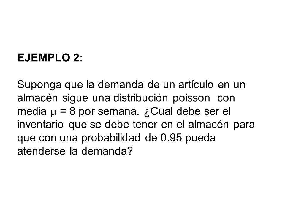 EJEMPLO 2: Suponga que la demanda de un artículo en un almacén sigue una distribución poisson con media = 8 por semana. ¿Cual debe ser el inventario q