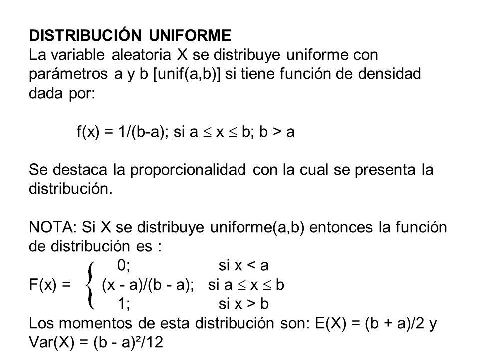 DISTRIBUCIÓN UNIFORME La variable aleatoria X se distribuye uniforme con parámetros a y b [unif(a,b)] si tiene función de densidad dada por: f(x) = 1/