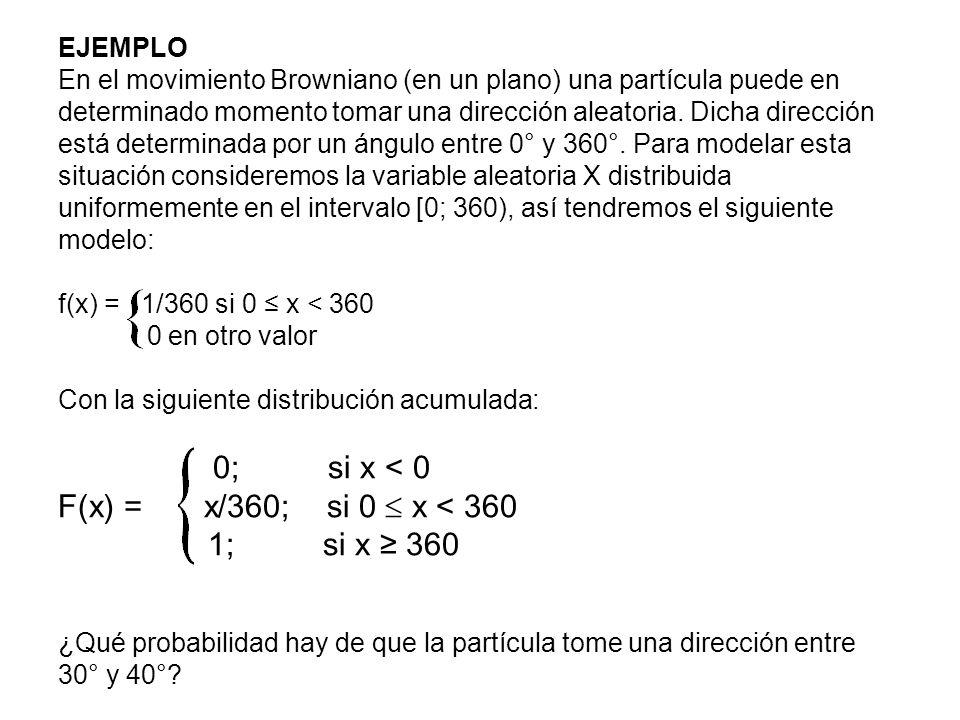 EJEMPLO En el movimiento Browniano (en un plano) una partícula puede en determinado momento tomar una dirección aleatoria. Dicha dirección está determ