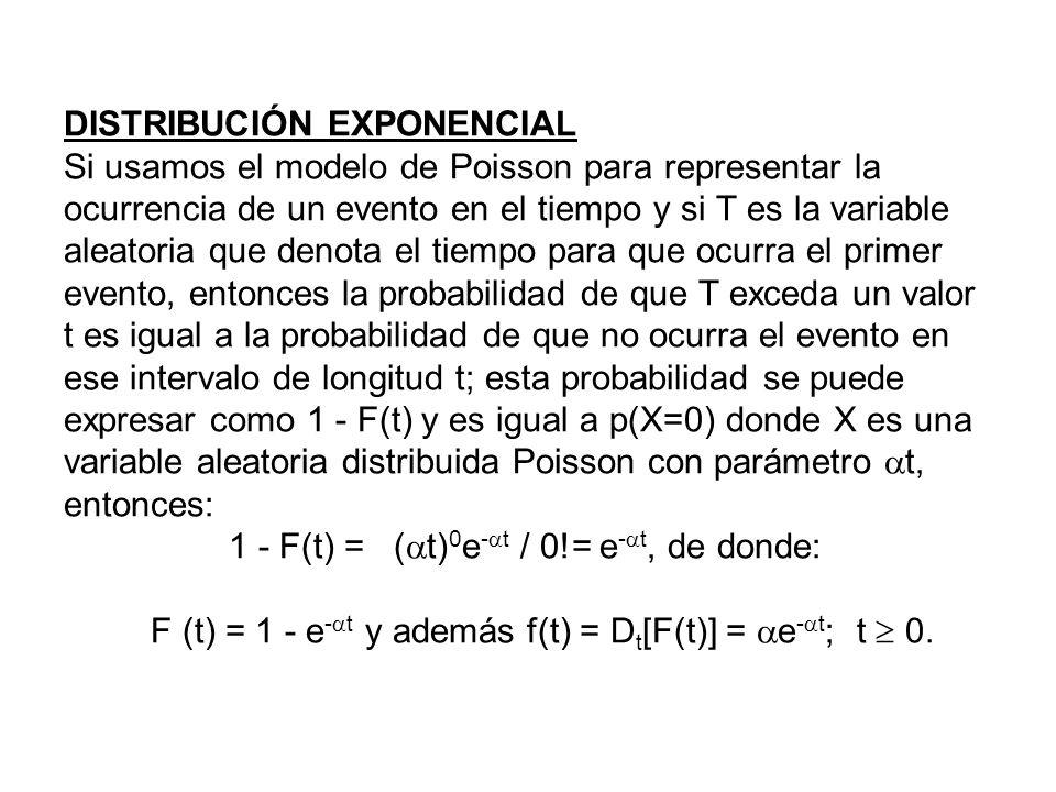 DISTRIBUCIÓN EXPONENCIAL Si usamos el modelo de Poisson para representar la ocurrencia de un evento en el tiempo y si T es la variable aleatoria que d