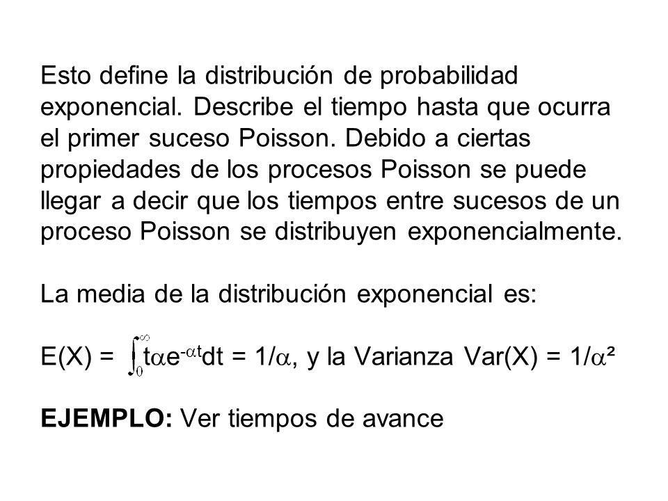 Esto define la distribución de probabilidad exponencial. Describe el tiempo hasta que ocurra el primer suceso Poisson. Debido a ciertas propiedades de
