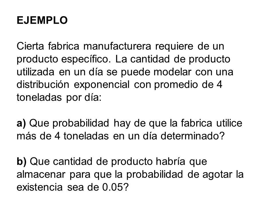 EJEMPLO Cierta fabrica manufacturera requiere de un producto específico. La cantidad de producto utilizada en un día se puede modelar con una distribu