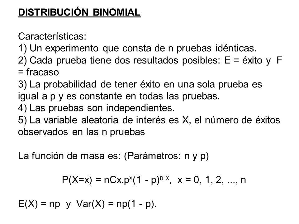 DISTRIBUCIÓN BINOMIAL Características: 1) Un experimento que consta de n pruebas idénticas. 2) Cada prueba tiene dos resultados posibles: E = éxito y