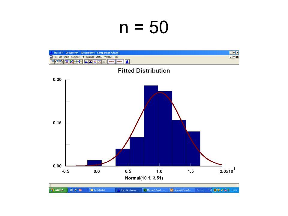 n = 50