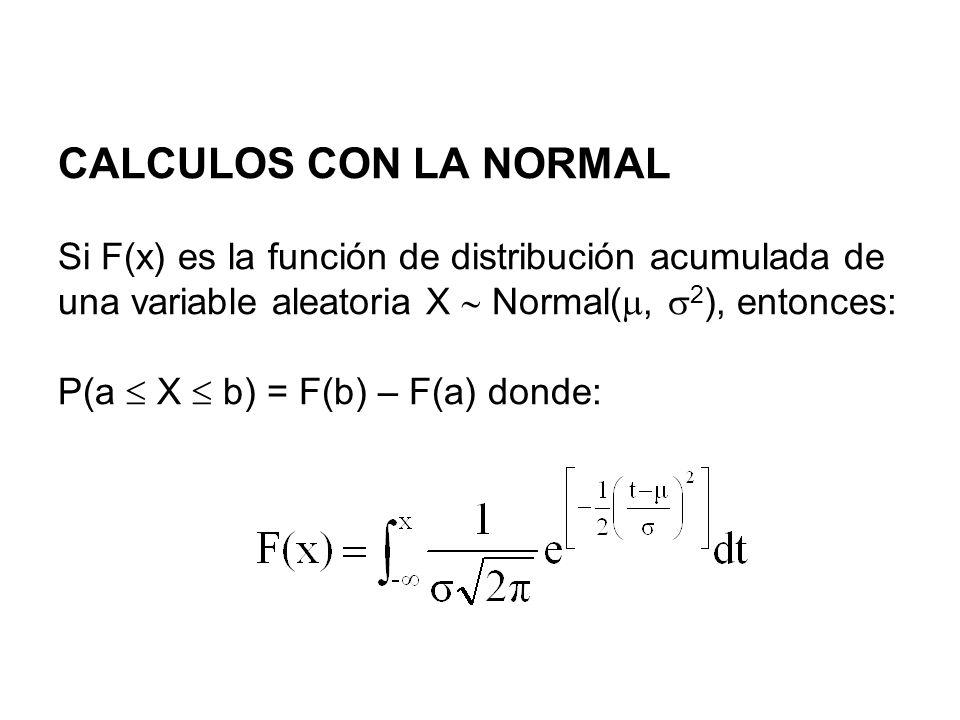 CALCULOS CON LA NORMAL Si F(x) es la función de distribución acumulada de una variable aleatoria X Normal(, 2 ), entonces: P(a X b) = F(b) – F(a) dond