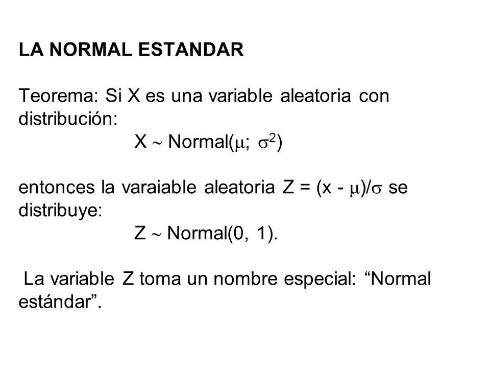 LA NORMAL ESTANDAR Teorema: Si X es una variable aleatoria con distribución: X Normal( ; 2 ) entonces la varaiable aleatoria Z = (x - )/ se distribuye