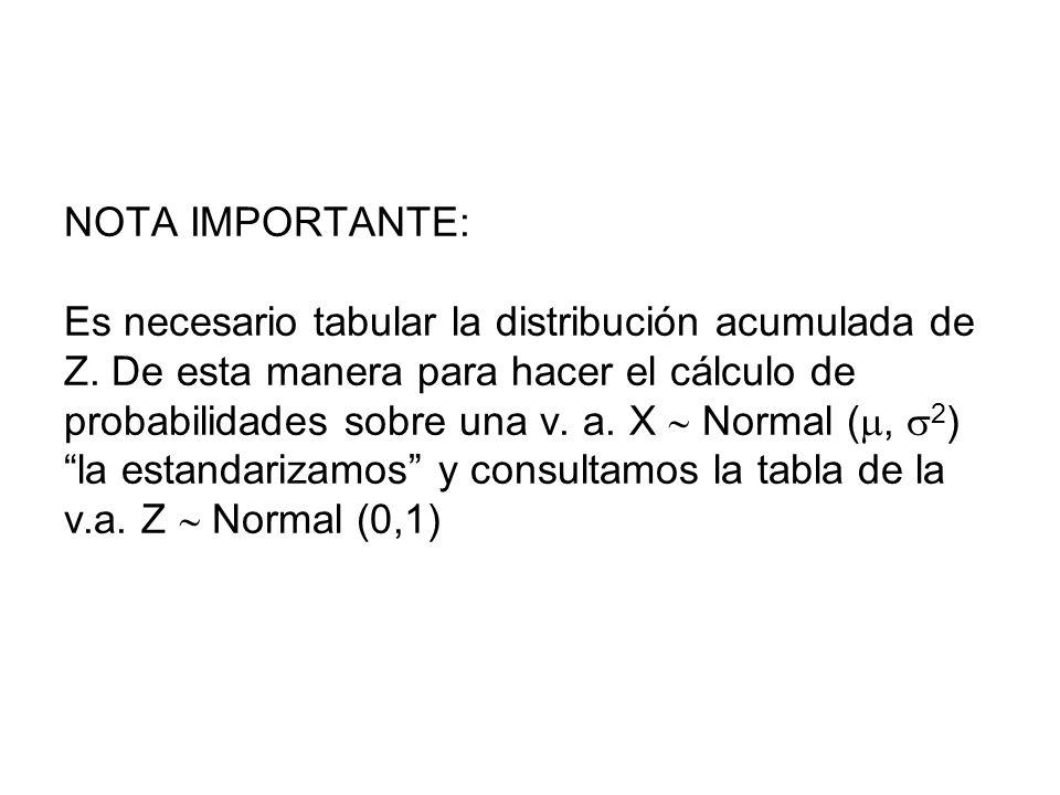 NOTA IMPORTANTE: Es necesario tabular la distribución acumulada de Z. De esta manera para hacer el cálculo de probabilidades sobre una v. a. X Normal