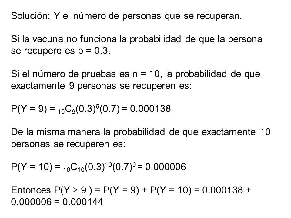Solución: Y el número de personas que se recuperan. Si la vacuna no funciona la probabilidad de que la persona se recupere es p = 0.3. Si el número de