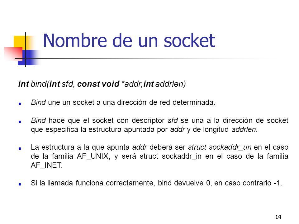 14 Nombre de un socket int bind(int sfd, const void *addr,int addrlen) Bind une un socket a una dirección de red determinada. Bind hace que el socket