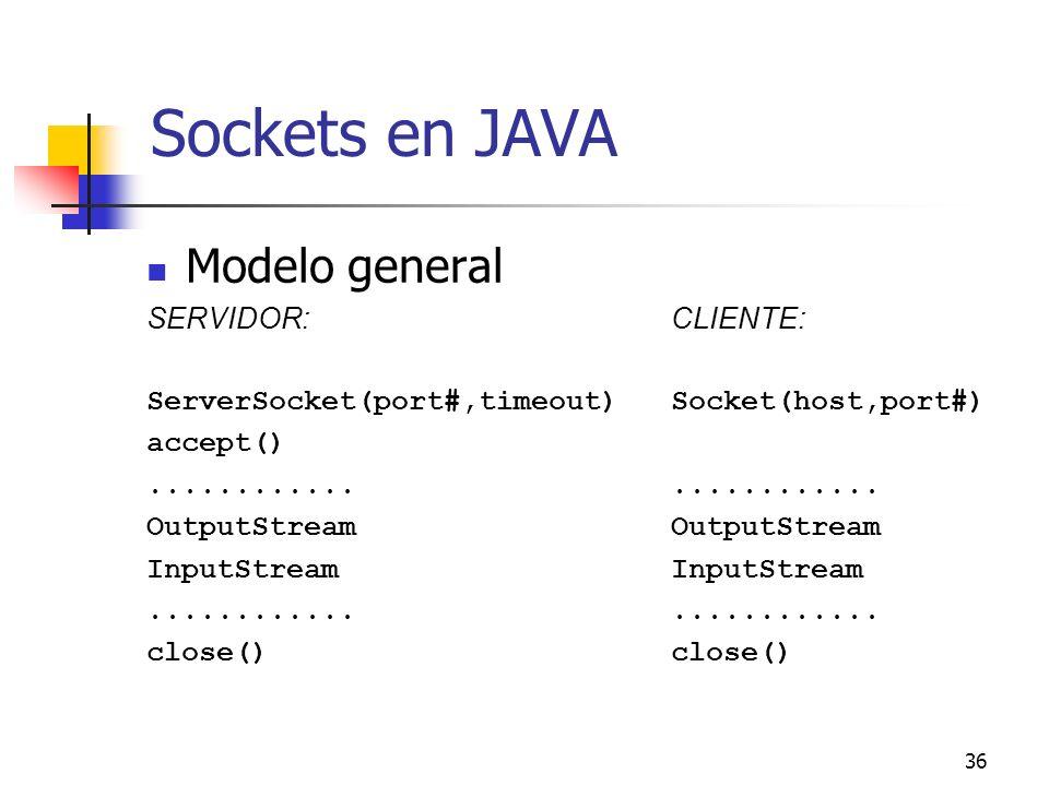 36 Sockets en JAVA Modelo general SERVIDOR:CLIENTE: ServerSocket(port#,timeout)Socket(host,port#) accept()............OutputStreamInputStream.........