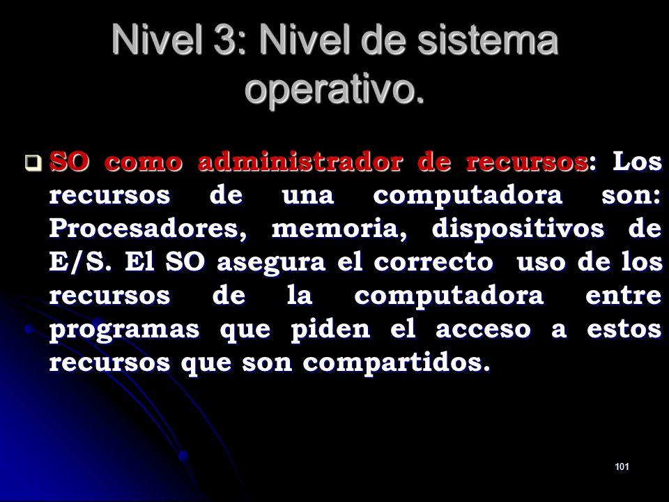 101 Nivel 3: Nivel de sistema operativo. SO como administrador de recursos: Los recursos de una computadora son: Procesadores, memoria, dispositivos d