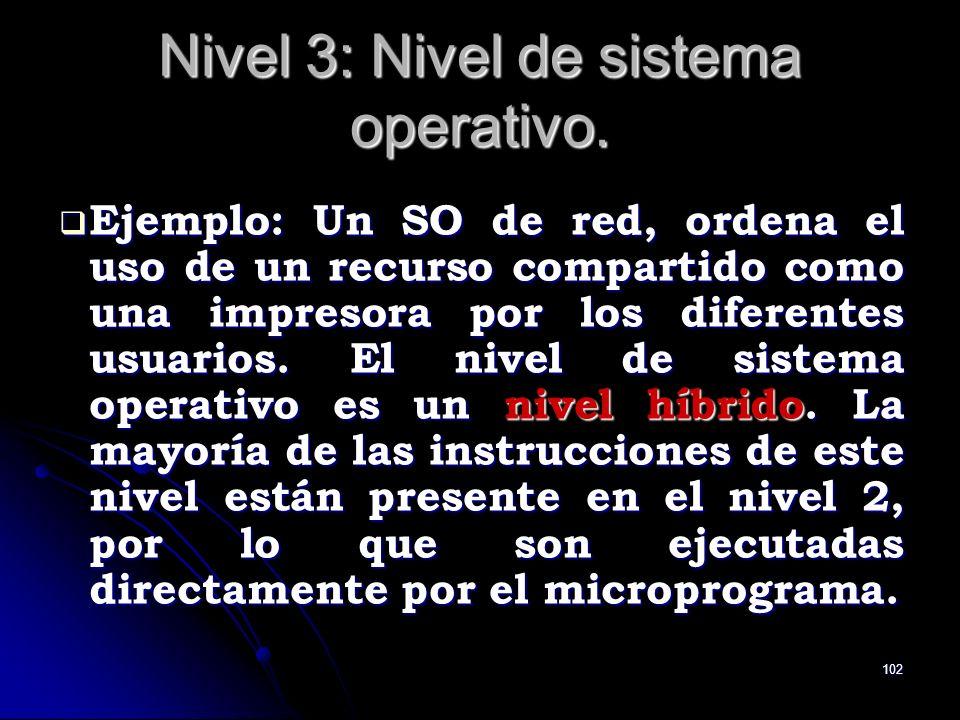 102 Nivel 3: Nivel de sistema operativo. Ejemplo: Un SO de red, ordena el uso de un recurso compartido como una impresora por los diferentes usuarios.