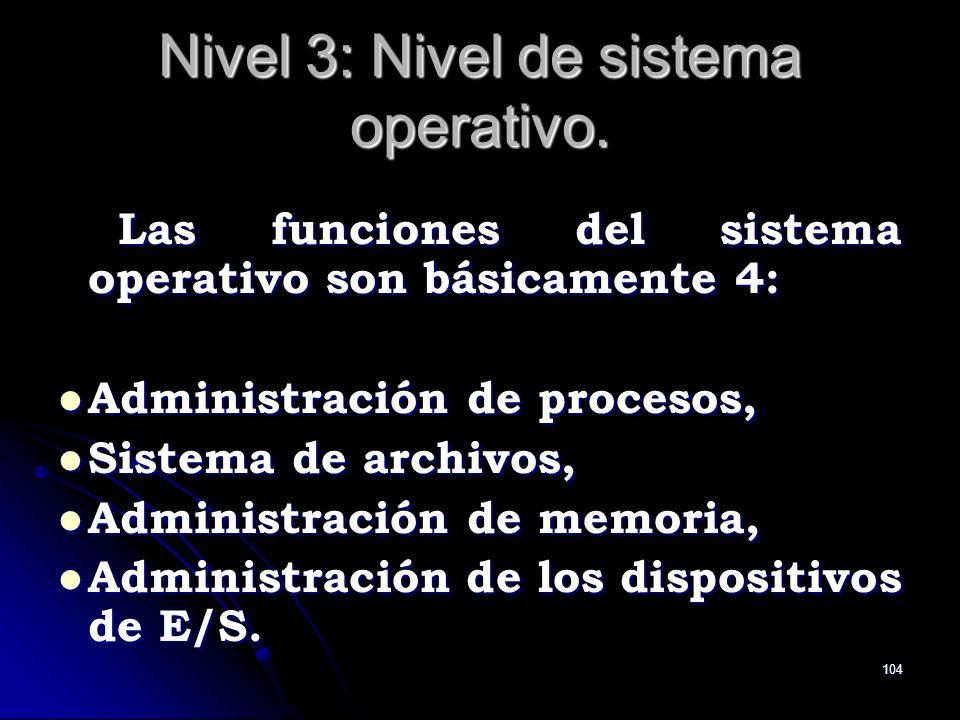 104 Nivel 3: Nivel de sistema operativo. Las funciones del sistema operativo son básicamente 4: Las funciones del sistema operativo son básicamente 4:
