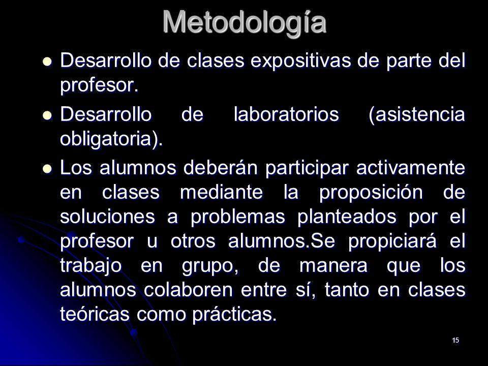 15Metodología Desarrollo de clases expositivas de parte del profesor. Desarrollo de clases expositivas de parte del profesor. Desarrollo de laboratori