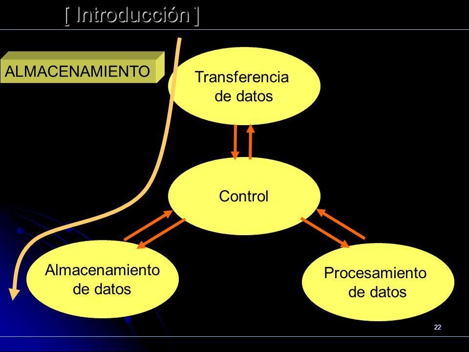 22 [ Introducción ] Präsentat ion Funcionamiento Transferencia de datos Control Almacenamiento de datos Procesamiento de datos ALMACENAMIENTO