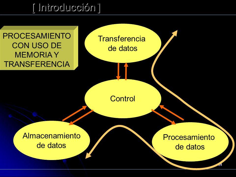 24 [ Introducción ] Präsentat ion Funcionamiento 24 Arquitectura de Computadores Transferencia de datos Control Almacenamiento de datos Procesamiento