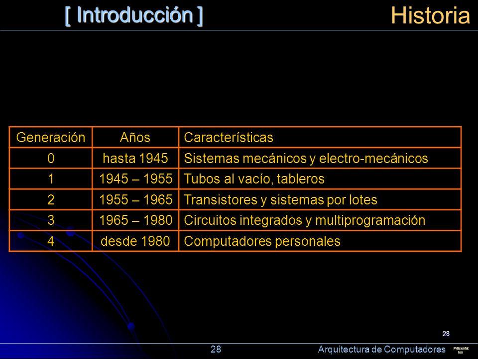 28 [ Introducción ] Präsentat ion Historia GeneraciónAñosCaracterísticas 0hasta 1945Sistemas mecánicos y electro-mecánicos 11945 – 1955Tubos al vacío,