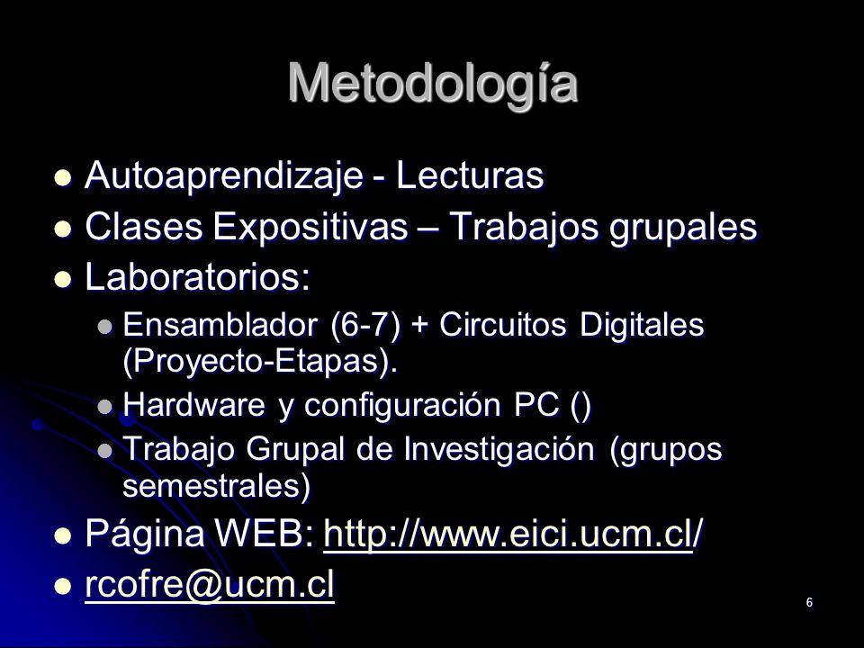 6 Metodología Autoaprendizaje - Lecturas Autoaprendizaje - Lecturas Clases Expositivas – Trabajos grupales Clases Expositivas – Trabajos grupales Labo