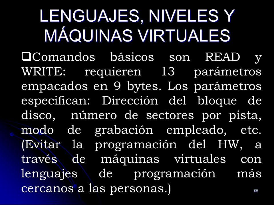 89 LENGUAJES, NIVELES Y MÁQUINAS VIRTUALES Comandos básicos son READ y WRITE: requieren 13 parámetros empacados en 9 bytes. Los parámetros especifican