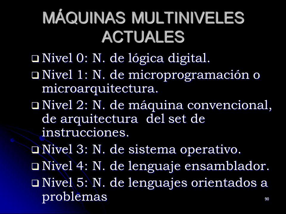 90 MÁQUINAS MULTINIVELES ACTUALES Nivel 0: N. de lógica digital. Nivel 0: N. de lógica digital. Nivel 1: N. de microprogramación o microarquitectura.