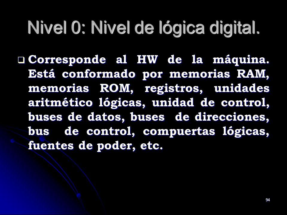 94 Nivel 0: Nivel de lógica digital. Corresponde al HW de la máquina. Está conformado por memorias RAM, memorias ROM, registros, unidades aritmético l