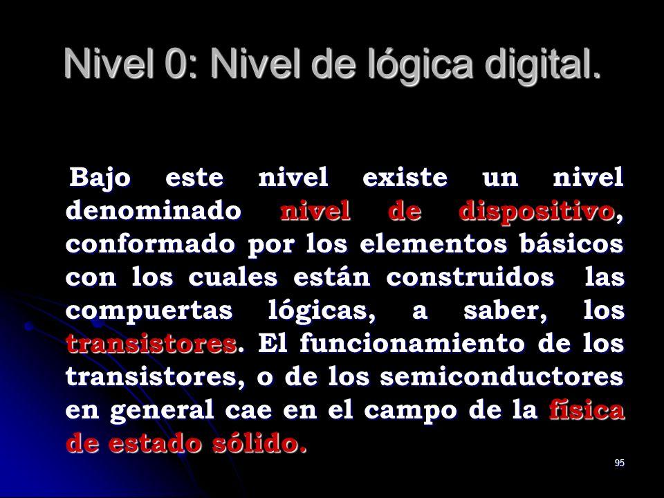 95 Nivel 0: Nivel de lógica digital. Bajo este nivel existe un nivel denominado nivel de dispositivo, conformado por los elementos básicos con los cua