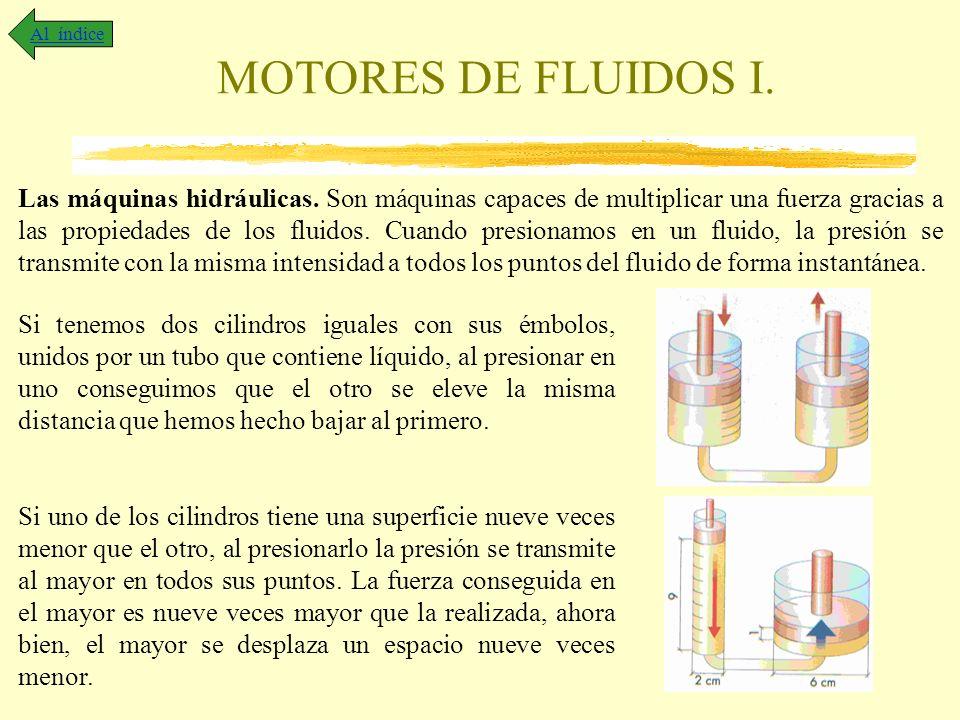 MOTORES DE FLUIDOS I. Al índice Las máquinas hidráulicas. Son máquinas capaces de multiplicar una fuerza gracias a las propiedades de los fluidos. Cua