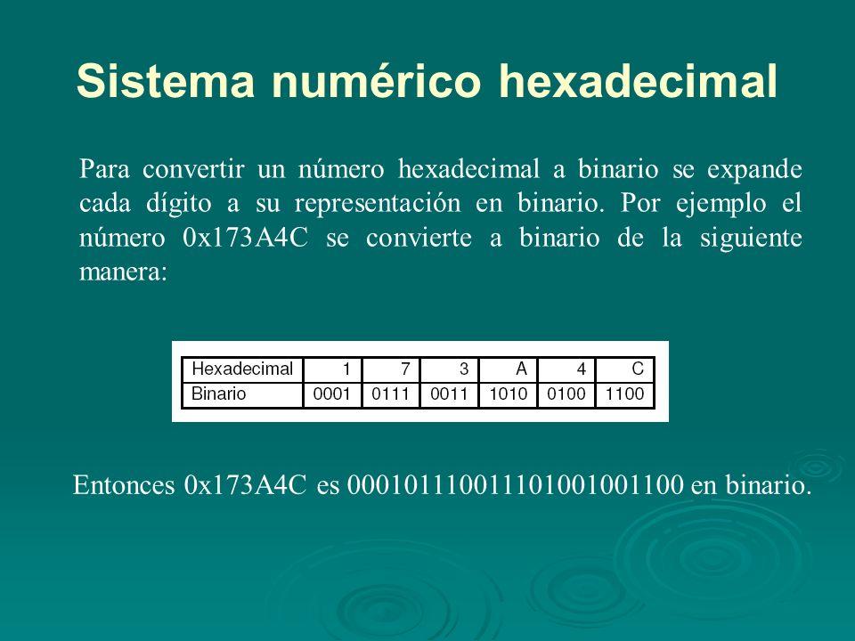 Sistema numérico hexadecimal Para convertir un número hexadecimal a binario se expande cada dígito a su representación en binario.