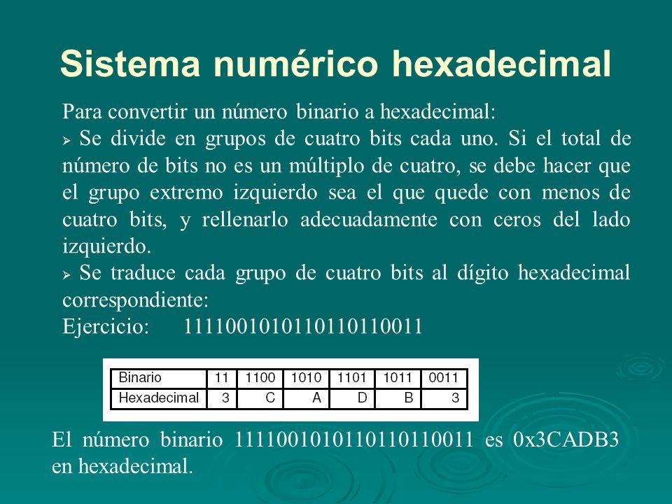 Sistema numérico hexadecimal Para convertir un número binario a hexadecimal: Se divide en grupos de cuatro bits cada uno.