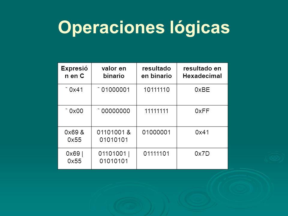 Operaciones lógicas Expresió n en C valor en binario resultado en binario resultado en Hexadecimal ˜ 0x41 ˜ 01000001101111100xBE ˜ 0x00 ˜ 00000000111111110xFF 0x69 & 0x55 01101001 & 01010101 010000010x41 0x69 | 0x55 01101001 | 01010101 011111010x7D