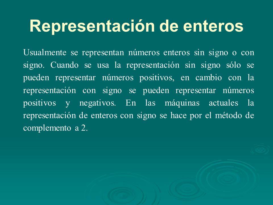 Representación de enteros Usualmente se representan números enteros sin signo o con signo.