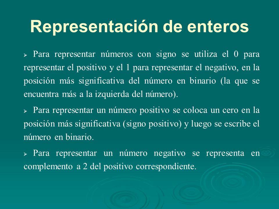 Representación de enteros Para representar números con signo se utiliza el 0 para representar el positivo y el 1 para representar el negativo, en la posición más significativa del número en binario (la que se encuentra más a la izquierda del número).