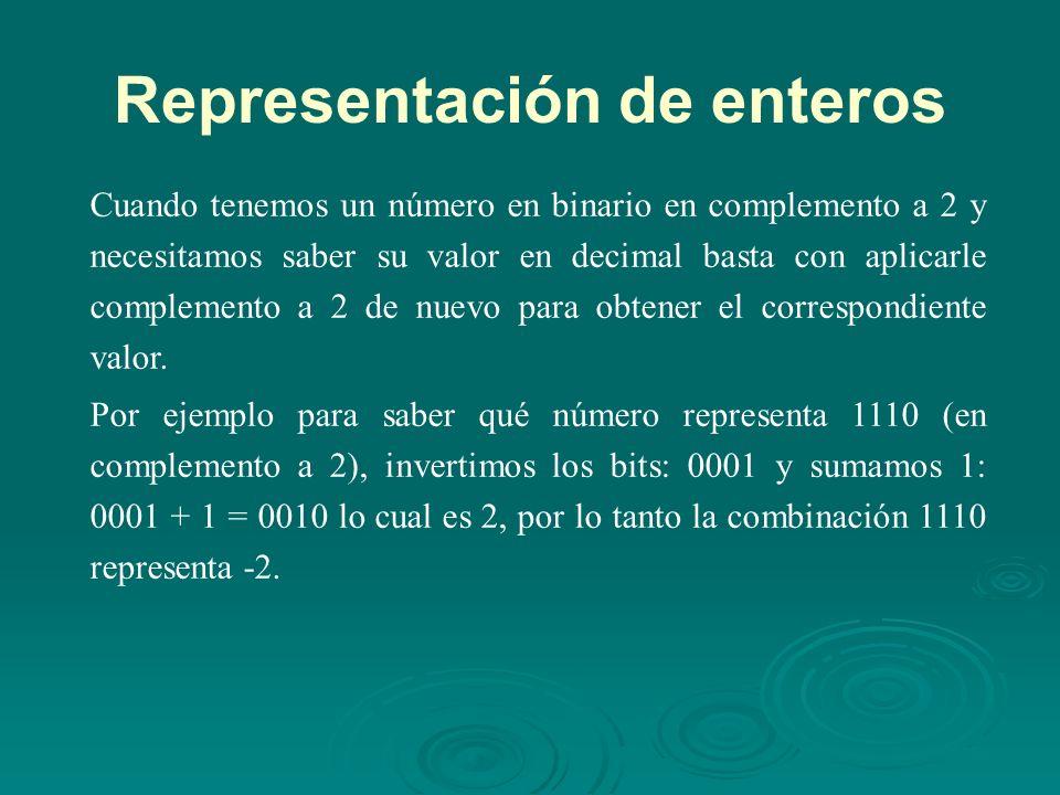 Representación de enteros Cuando tenemos un número en binario en complemento a 2 y necesitamos saber su valor en decimal basta con aplicarle complemento a 2 de nuevo para obtener el correspondiente valor.