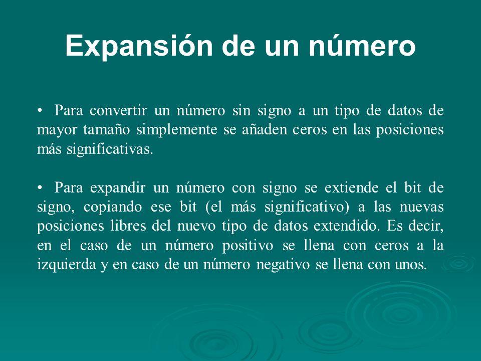 Expansión de un número Para convertir un número sin signo a un tipo de datos de mayor tamaño simplemente se añaden ceros en las posiciones más significativas.