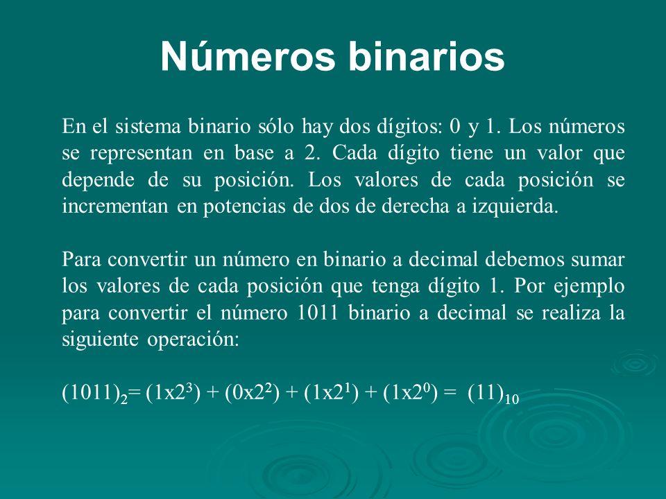 Representación de números fraccionarios Se puede representar un número fraccionario en binario tomando en cuenta que cada posición a la derecha de la coma es una potencia de 2 -n Así el número en binario 0,11 tiene como valores 1x2-1 + 1x2-2 =0,5 + 0,25 = 0,75