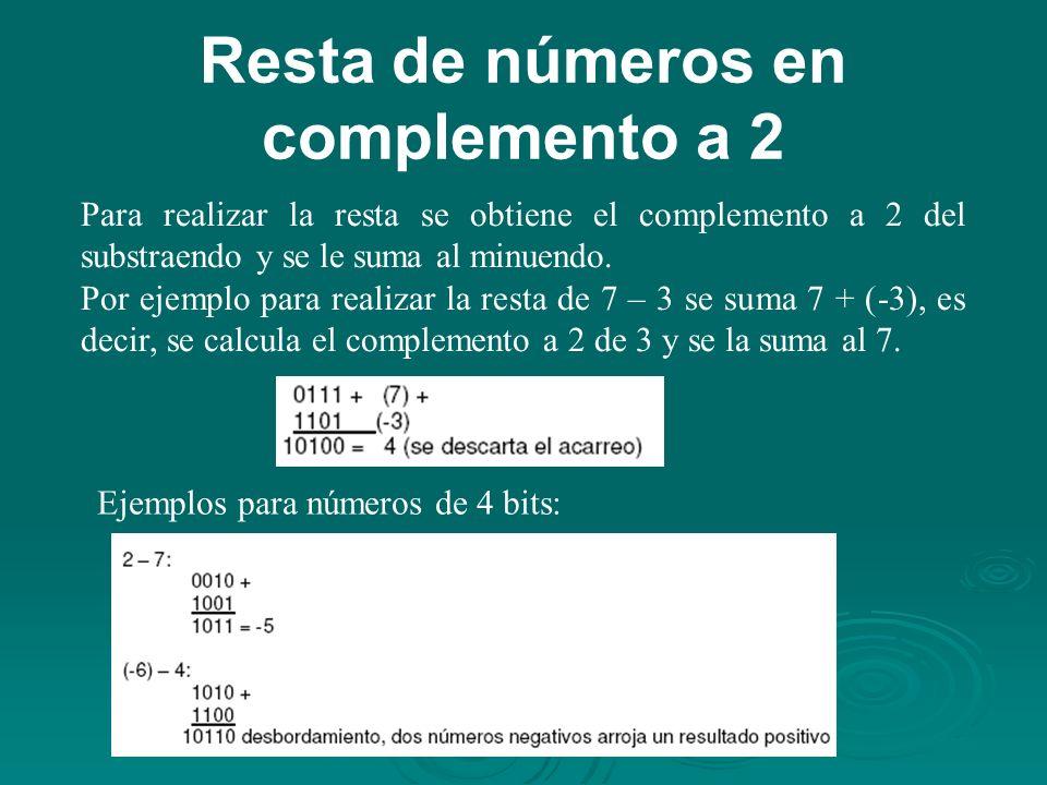 Resta de números en complemento a 2 Para realizar la resta se obtiene el complemento a 2 del substraendo y se le suma al minuendo.