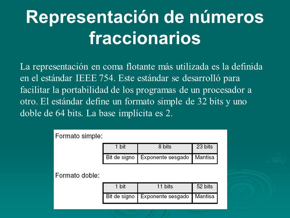 Representación de números fraccionarios La representación en coma flotante más utilizada es la definida en el estándar IEEE 754.