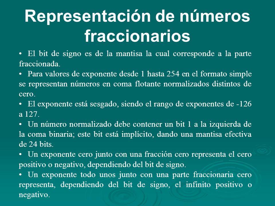 Representación de números fraccionarios El bit de signo es de la mantisa la cual corresponde a la parte fraccionada.