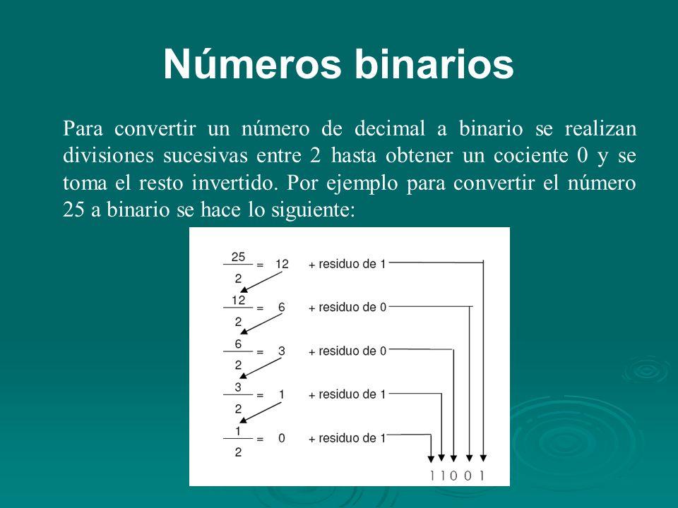 Truncado de un número Cuando se trunca un número se desechan bits más significativos lo cual puede variar su valor.
