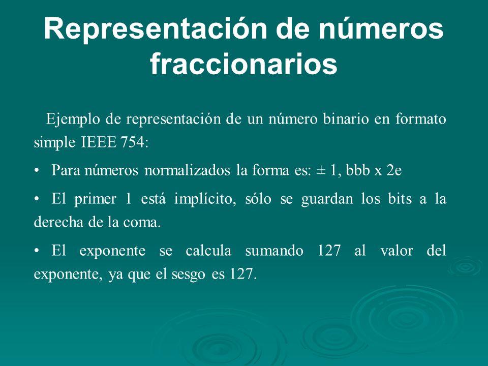 Representación de números fraccionarios Ejemplo de representación de un número binario en formato simple IEEE 754: Para números normalizados la forma es: ± 1, bbb x 2e El primer 1 está implícito, sólo se guardan los bits a la derecha de la coma.