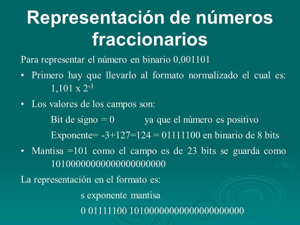 Representación de números fraccionarios Para representar el número en binario 0,001101 Primero hay que llevarlo al formato normalizado el cual es: 1,101 x 2 -3 Los valores de los campos son: Bit de signo = 0 ya que el número es positivo Exponente= -3+127=124 = 01111100 en binario de 8 bits Mantisa =101 como el campo es de 23 bits se guarda como 10100000000000000000000 La representación en el formato es: s exponente mantisa 0 01111100 10100000000000000000000