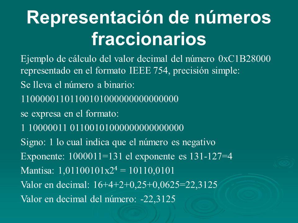 Representación de números fraccionarios Ejemplo de cálculo del valor decimal del número 0xC1B28000 representado en el formato IEEE 754, precisión simple: Se lleva el número a binario: 11000001101100101000000000000000 se expresa en el formato: 1 10000011 01100101000000000000000 Signo: 1 lo cual indica que el número es negativo Exponente: 1000011=131 el exponente es 131-127=4 Mantisa: 1,01100101x2 4 = 10110,0101 Valor en decimal: 16+4+2+0,25+0,0625=22,3125 Valor en decimal del número: -22,3125