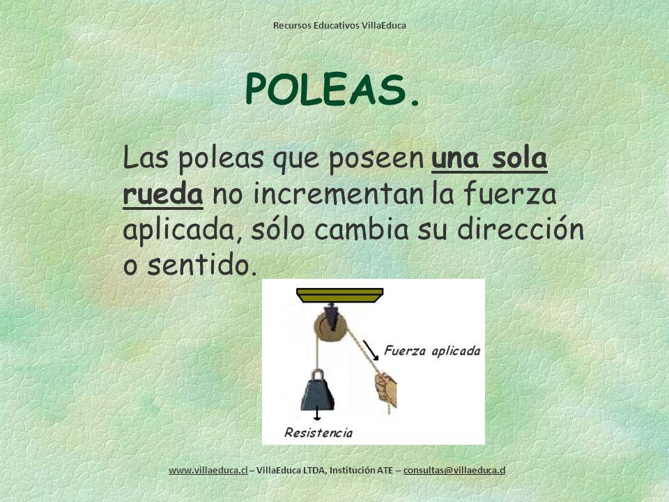 Recursos Educativos VillaEduca www.villaeduca.cl – VillaEduca LTDA, Institución ATE – consultas@villaeduca.cl Estos son ejemplos de poleas.