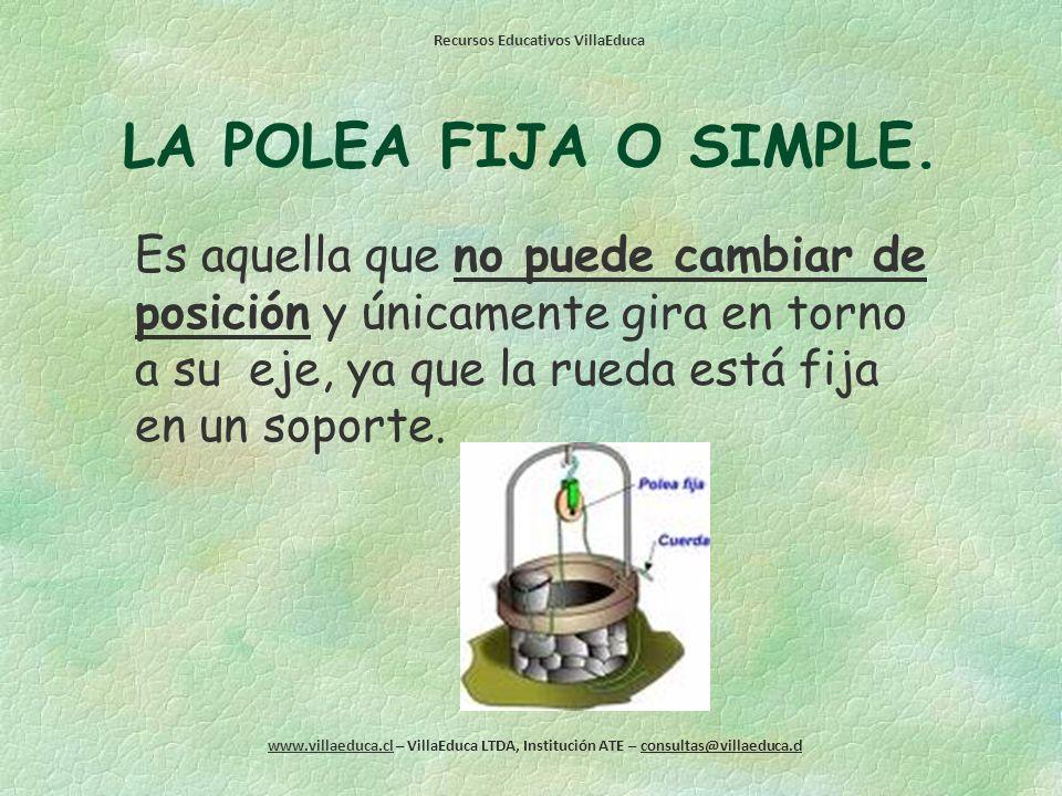 Recursos Educativos VillaEduca www.villaeduca.cl – VillaEduca LTDA, Institución ATE – consultas@villaeduca.cl TIPOS DE POLEAS. Existen dos tipos básic