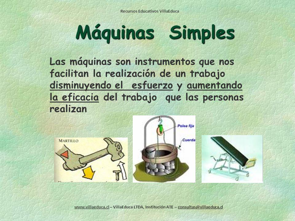 Recursos Educativos VillaEduca www.villaeduca.cl – VillaEduca LTDA, Institución ATE – consultas@villaeduca.cl MÁQUINAS SIMPLES Material de apoyo pedag